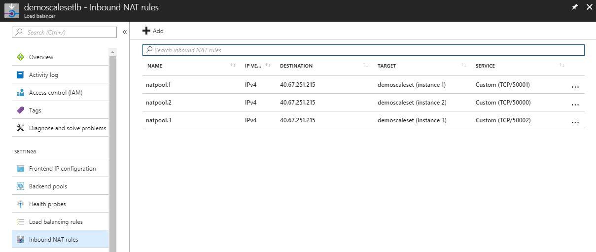 Azure VM scale set - cloudopszone com