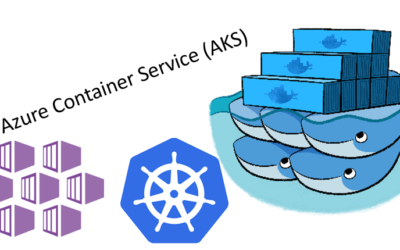 Azure Container Service (AKS) -Preview