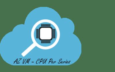 Azure VM CPU Per Series