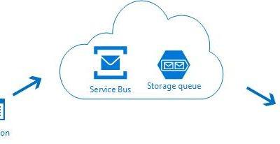 Create Your First Azure Service Bus App