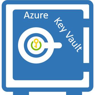 Few words about Azure Key Vault