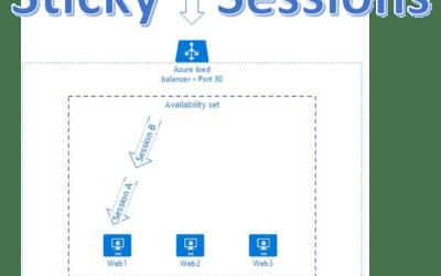 Configure Azure Load Balancer For Sticky Sessions
