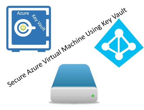 Encrypt Azure Virtual Machine Disks Using Key Vault