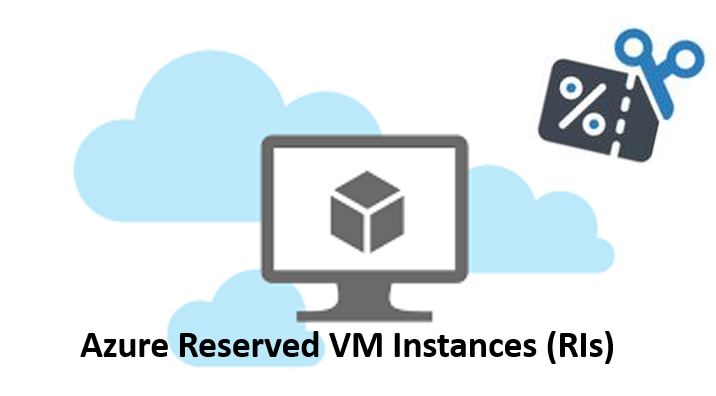 Learn About Reserved VM Instances