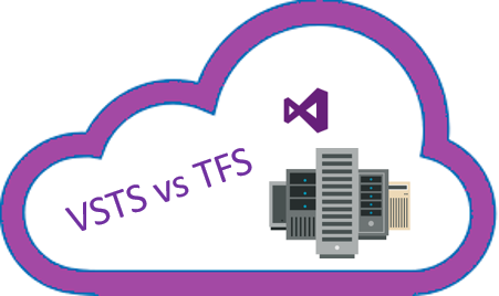About Team Foundations Server (TFS) And Visual Studio Team Services (VSTS)