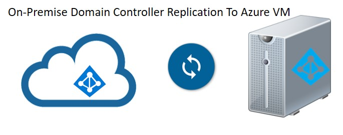 On-Premise Domain Controller Replication To Azure VM
