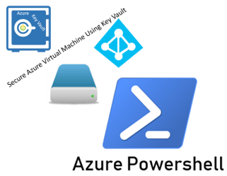 Deploy Virtual Machine And Secure The Disk Using Azure Disk Encryption Extension