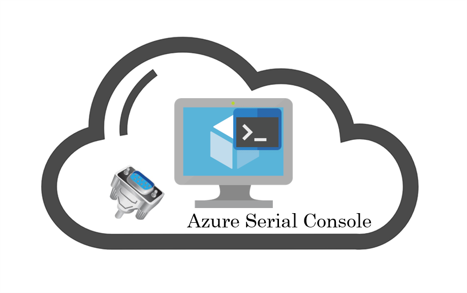 Azure Serial Console