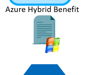 Azure Hybrid Benefit
