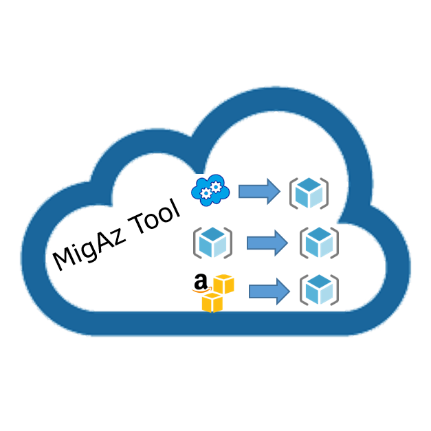 Azure Resources Migration With MigAz Tool
