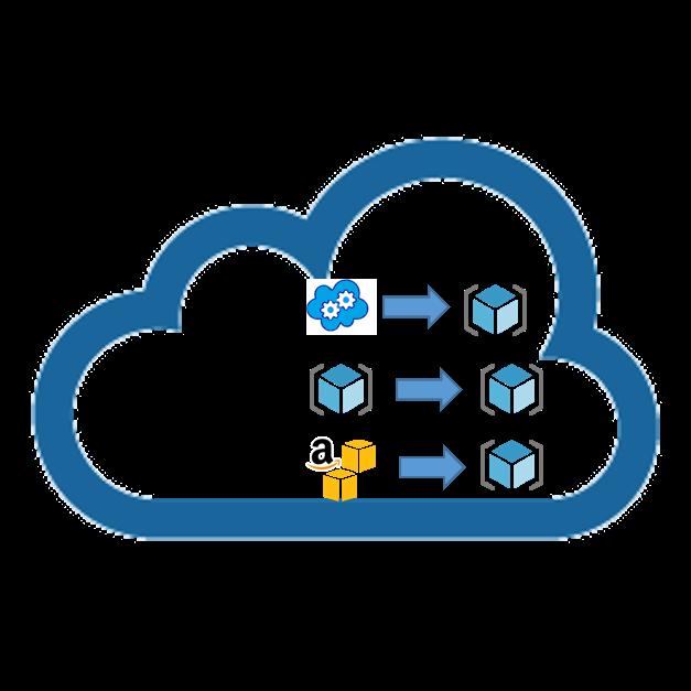 Azure Resources Migration With MigAz Tool