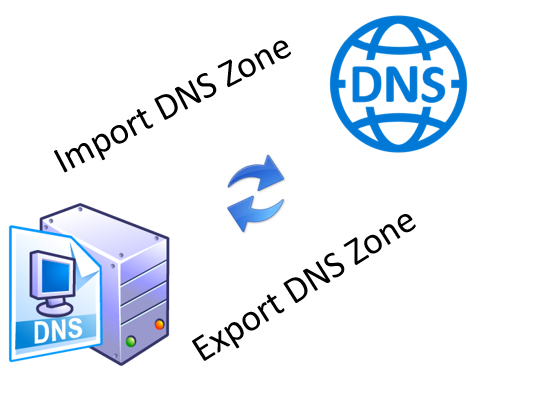 Export DNS Records From On-Premise DNS Server And Import To Azure DNS Service