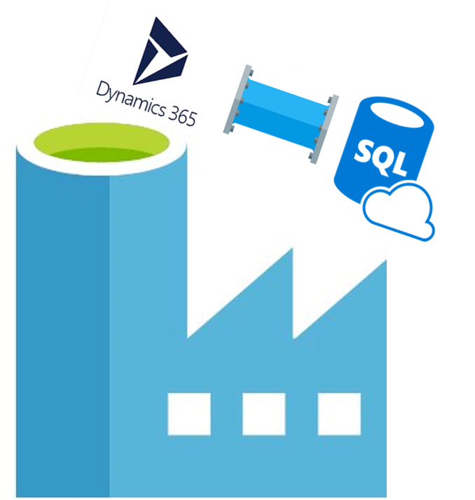 Azure Analytics Databases Create Data Factory Pipeline From Dynamics 365 To An Azure Sql Database Cloudopszone Com