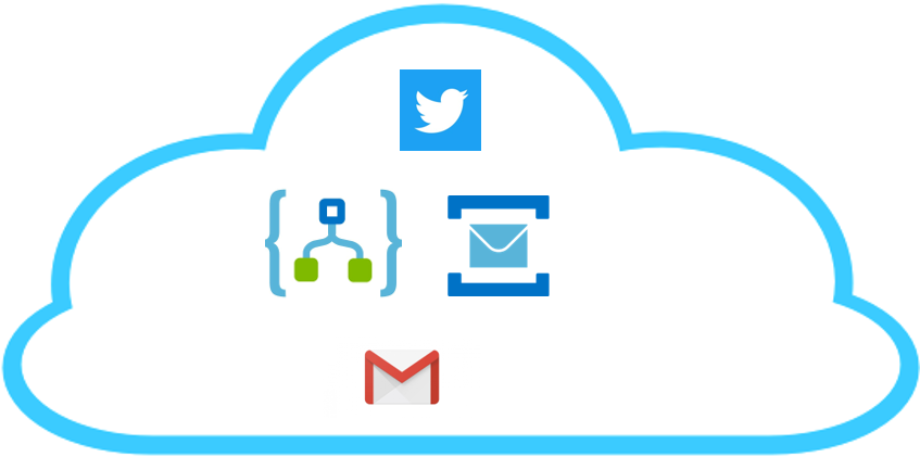 Azure Logic Apps: How To Send Tweets In Your Email Address Using Service Bus