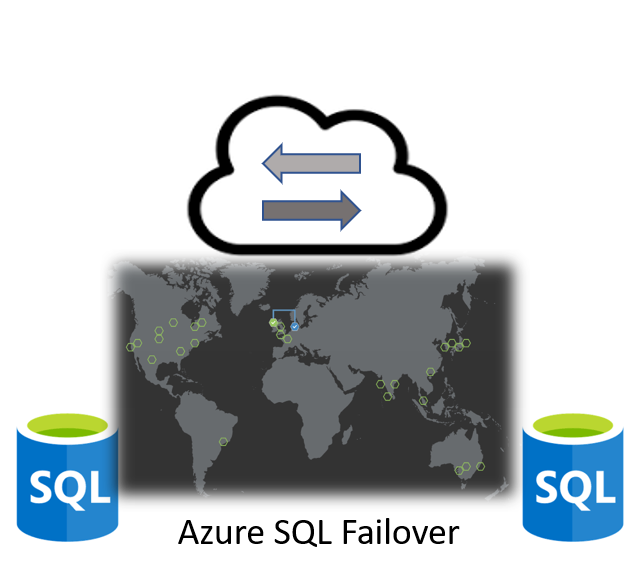 Azure SQL – Failover Group Configuration