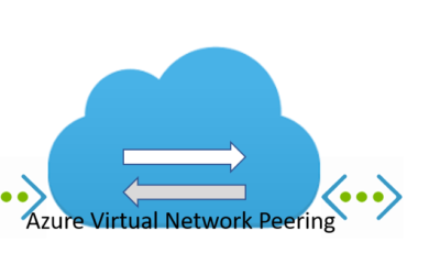 Azure Networking: VNet Peering