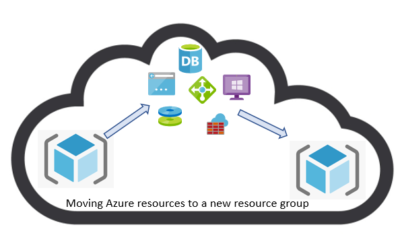 Moving Azure resources to a new resource group