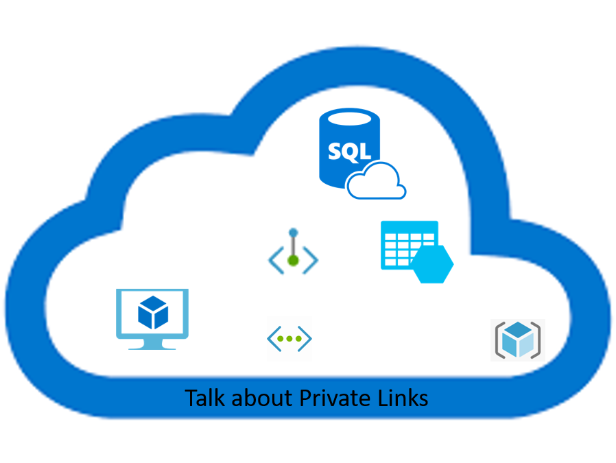 Azure: Talk about Private Links