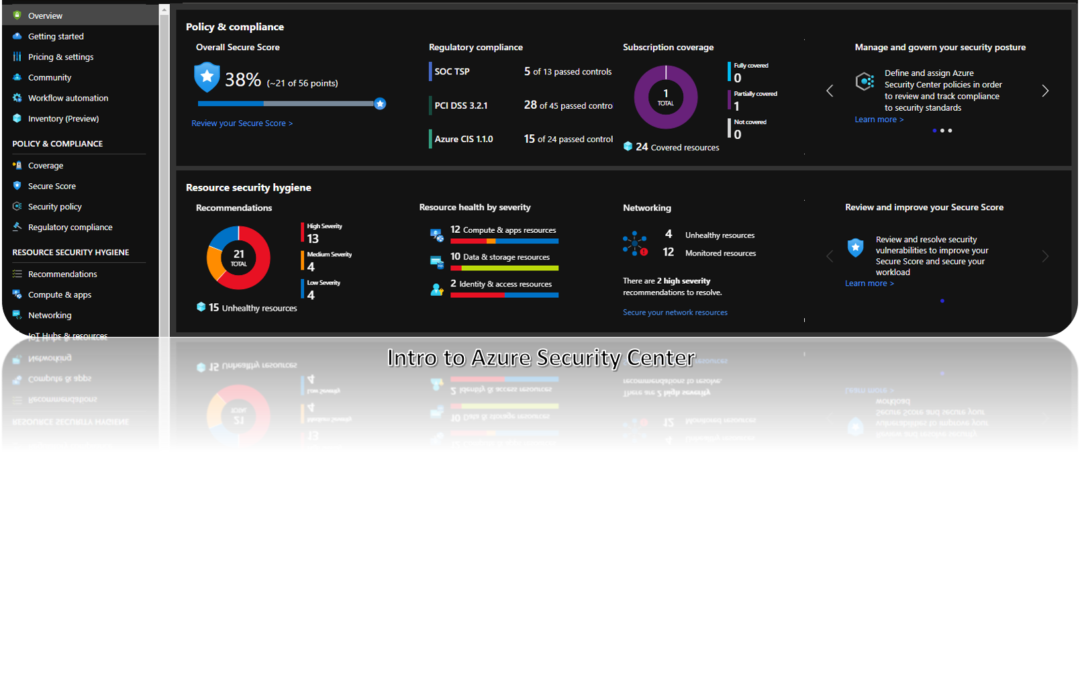 Intro to Azure Security Center